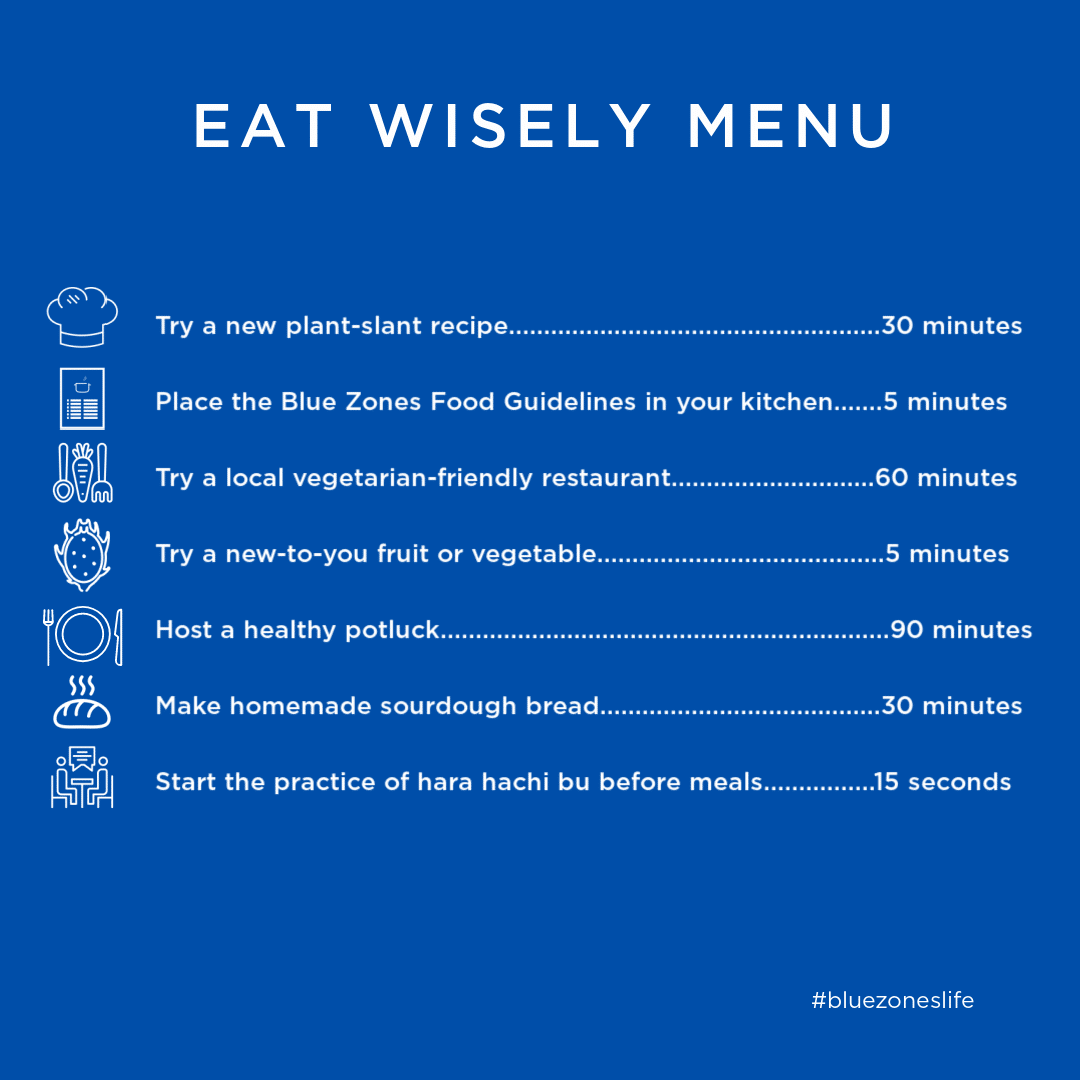 eat-wisely